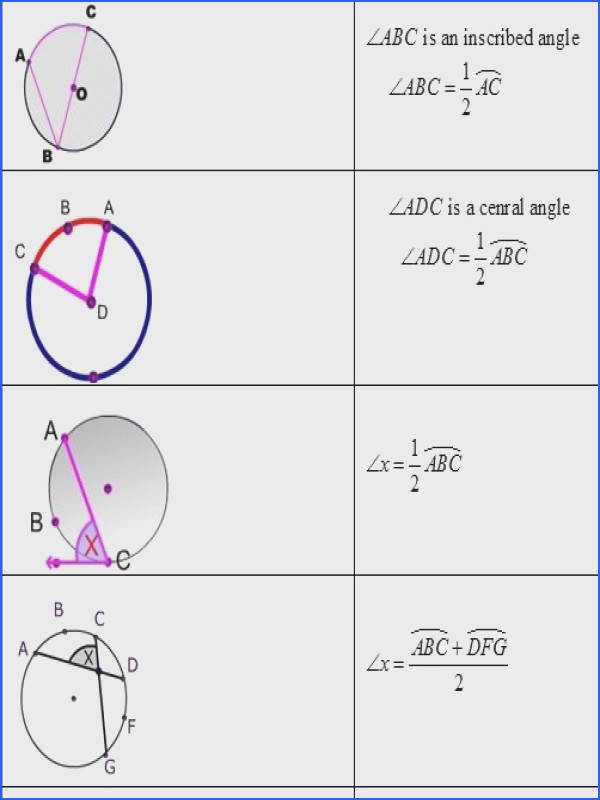 Circle formula Sheet formula Sheets Pinterest Image Below Equation Of A Circle Worksheet