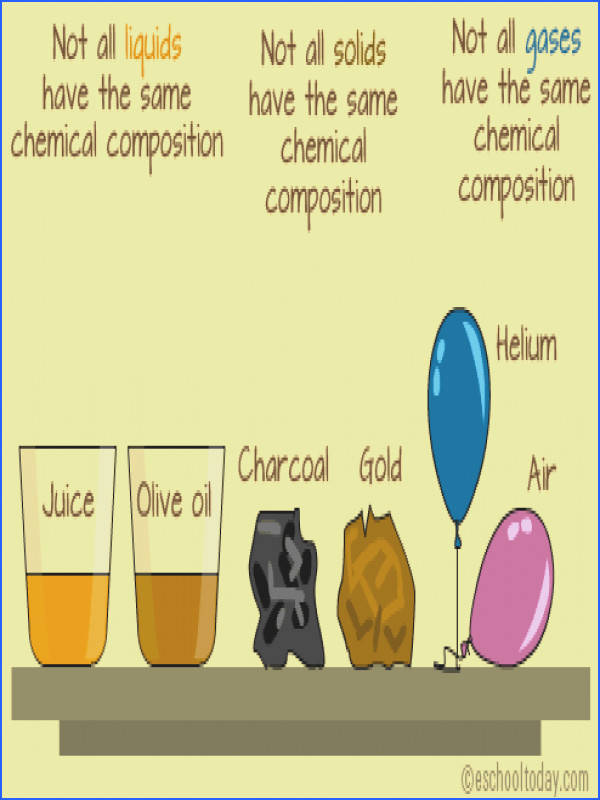 different properties of matter