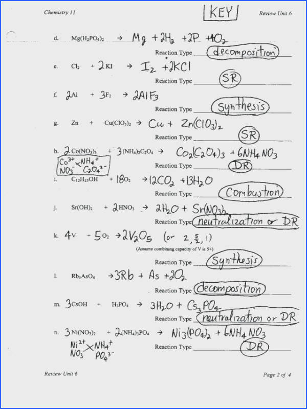 classifying chemical reactions worksheet answers for copy of types of chemical reactions lessons teach stunning classification