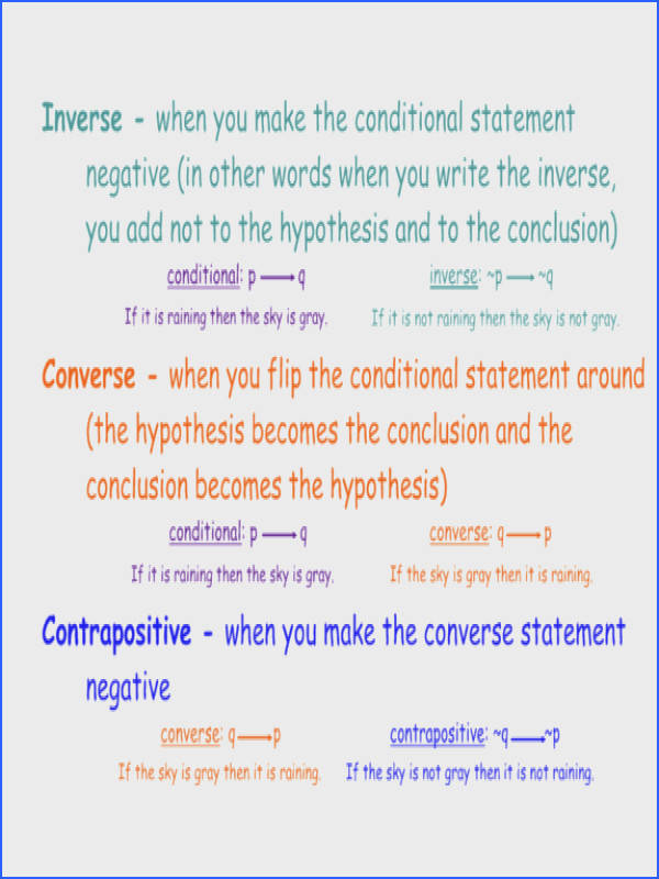 Inverse Converse and Contrapositive Statements