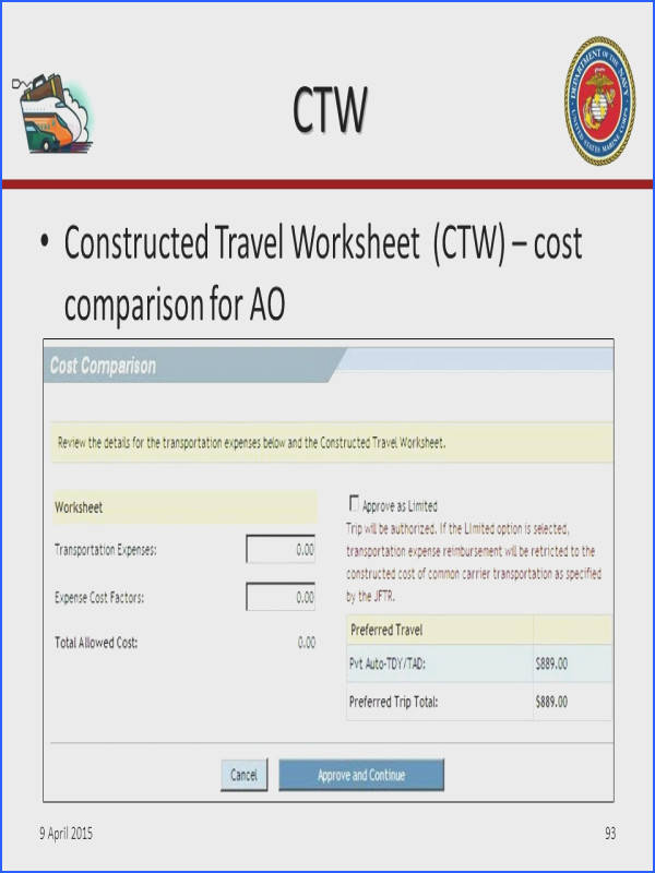 Constructed Travel Worksheet Best Cost Parison Worksheet Dts Free Worksheets Library