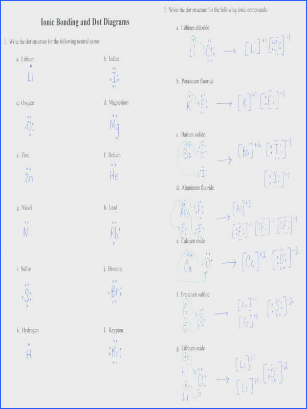 Ionic bonds worksheet fireyourmentor free printable worksheets bonding dot and cross helpsheet by psullivan08 teaching pptx