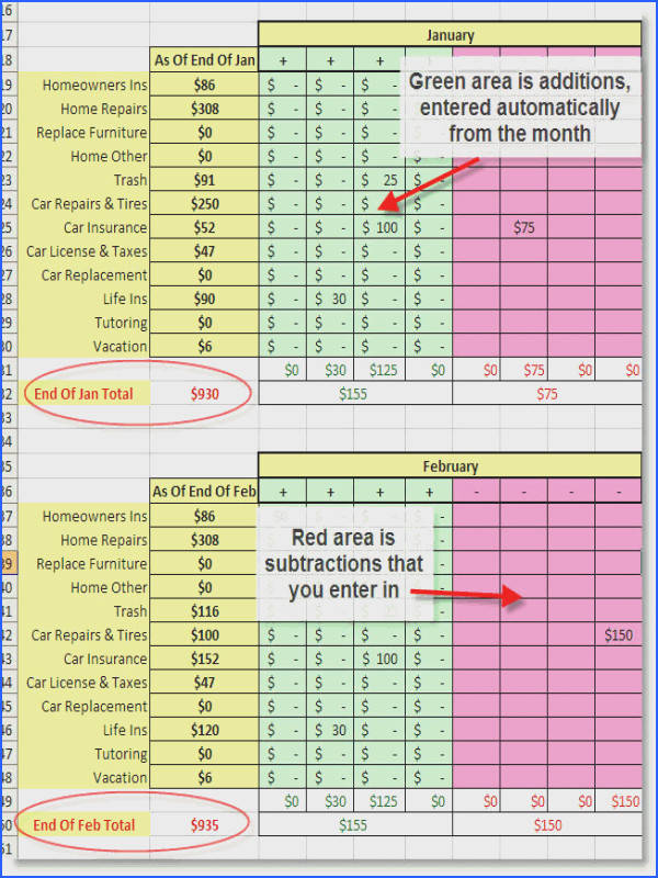 Dave Ramsey Bud Spread Sheet All you do is punch in your numbers Excellent for planning for your spending I like it Pinterest