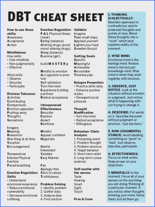 Dialectical Behavior Therapy DBT cheat sheet