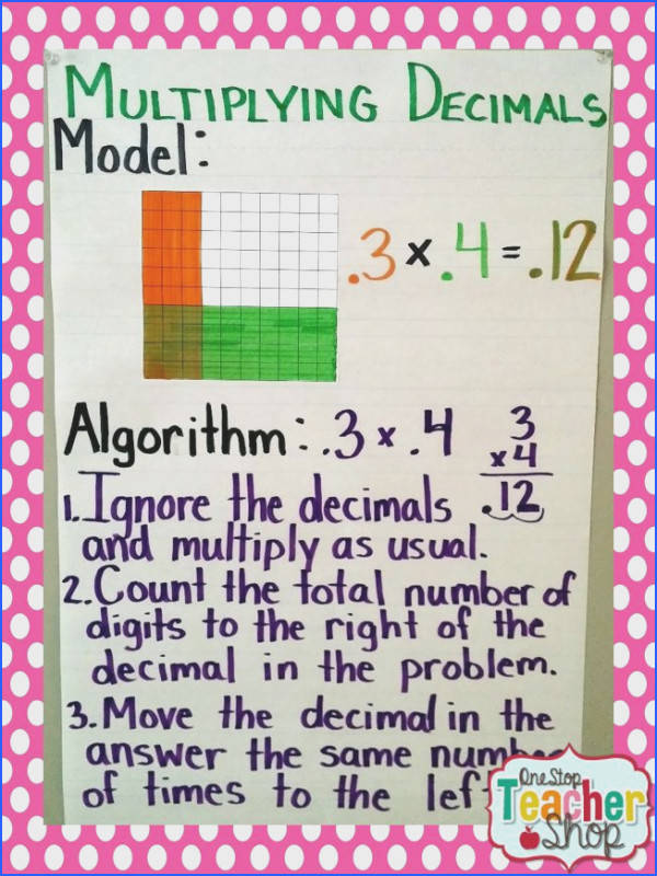 Decimal Multiplication Chart Worksheets for all Download and Worksheets