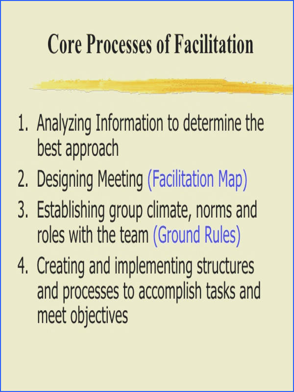 Dysfunctional Family Roles Worksheet Best Facilitation Training for Team Members graph Dysfunctional Family Roles