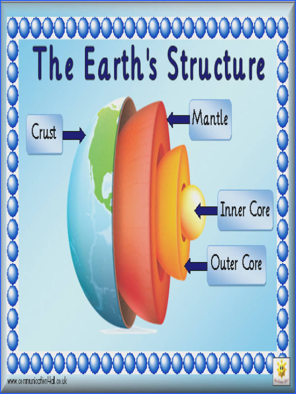 Earth s Structure poster click the image to