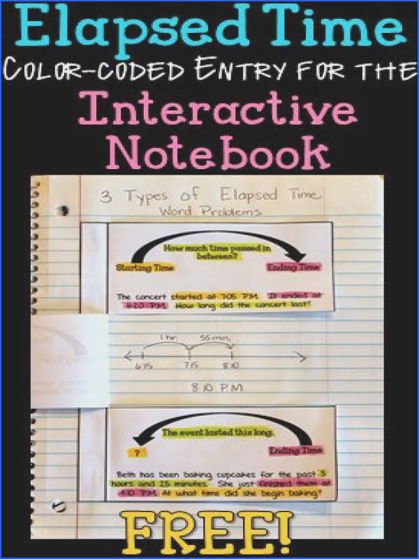 This foldable includes the three formats usually found in elapsed time word problems