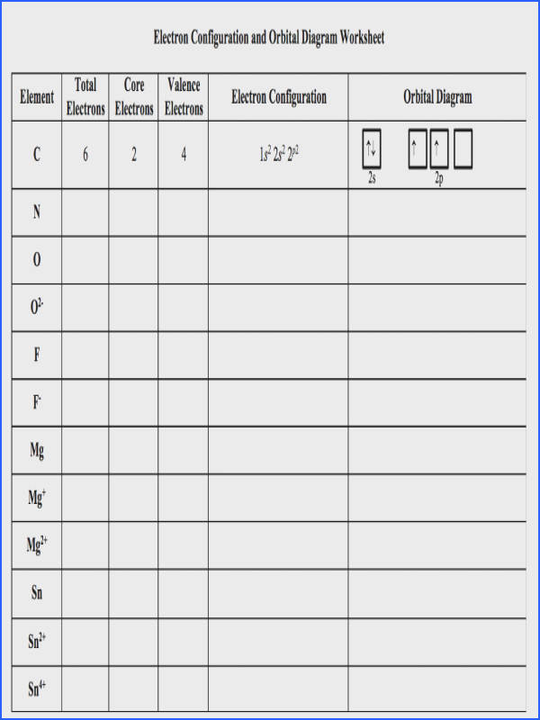 Electron Configuration and Orbital Diagram Worksheet Element Electrons Total Core Valence