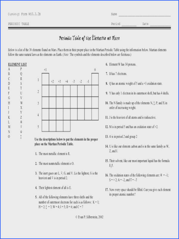 periodic table review worksheet photos periodic table review worksheet elements mars vision marvelous element worksheets