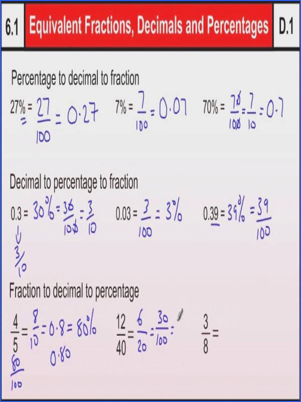 Equivalent Fractions Decimals Percentages Basic Maths Core Percents And Worksheets Convert Ks2 paring Ordering 840