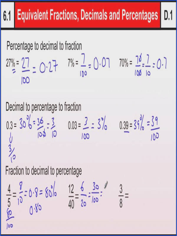 Equivalent Fractions Decimals Percentages Basic Maths Core Image Below Percentage Worksheets