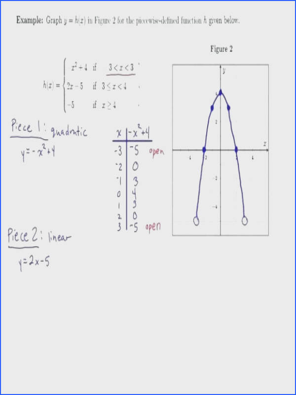 piecewise functions worksheet with answers as well as graphing piecewise function vision graphing piecewise function picture