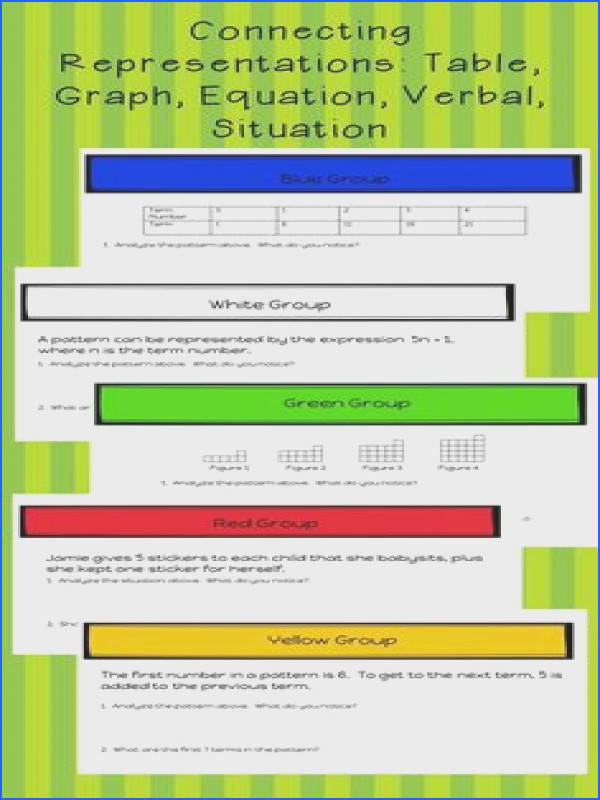 Evaluating with function notation Functions and their graphs Algebra functions Pinterest