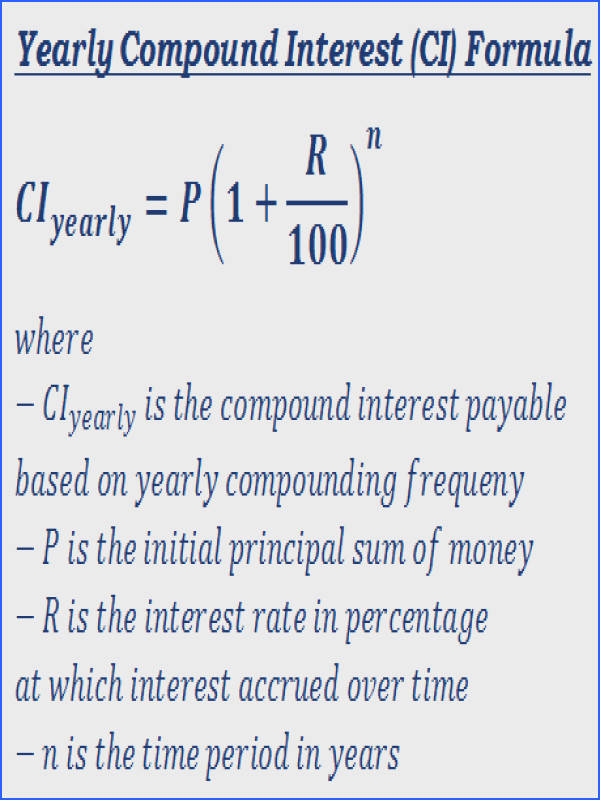 formula to calculate interest payable on yearly or annual pound interest