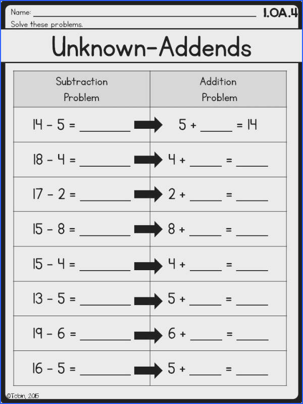 Related Facts to solve unknown addends 1 oa 4