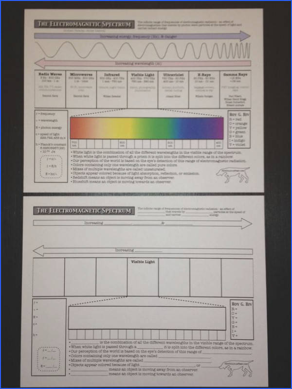 Free electromagnetic spectrum worksheets available at NewSullivanPrep in the physics section under science