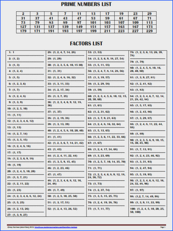 Printable Factors and Prime Numbers List Factors List 1 100 Prime Numbers