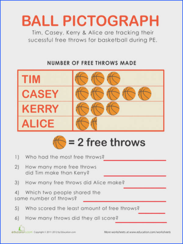 Free Throw Pictograph Practice