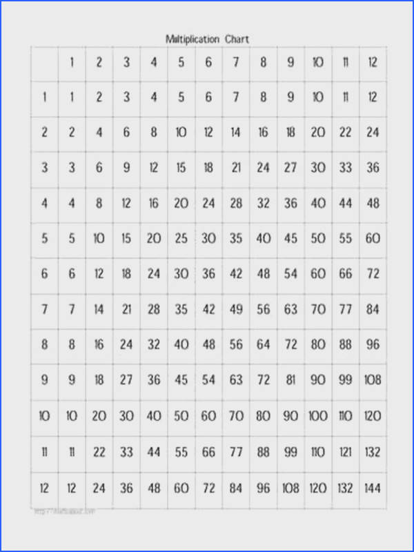 multiplicationchart 56a df78cf7728adc5e