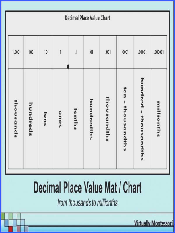 Beautiful Place Value Worksheets Beautiful 273 Best Math Place Value Pinterest Ideas High Definition