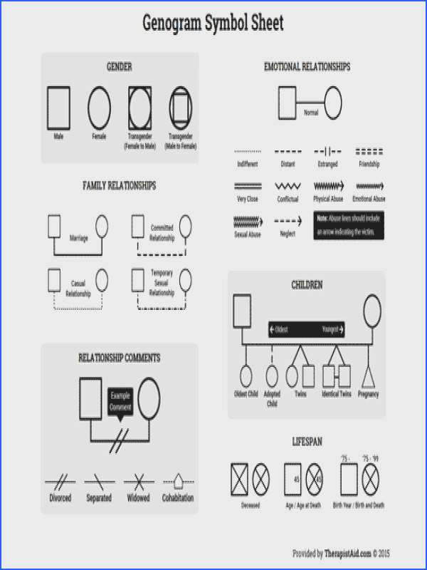 Genogram Symbol Sheet Preview