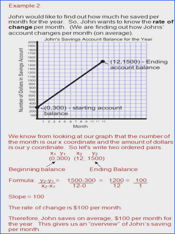 Graphing Lines & Zombies Point Slope Form