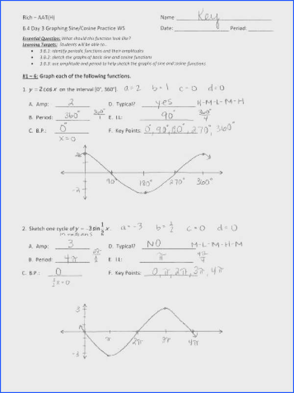 Graphing Sine and Cosine Functions Worksheet Answers Awesome Review Properties graph Graphing Sine