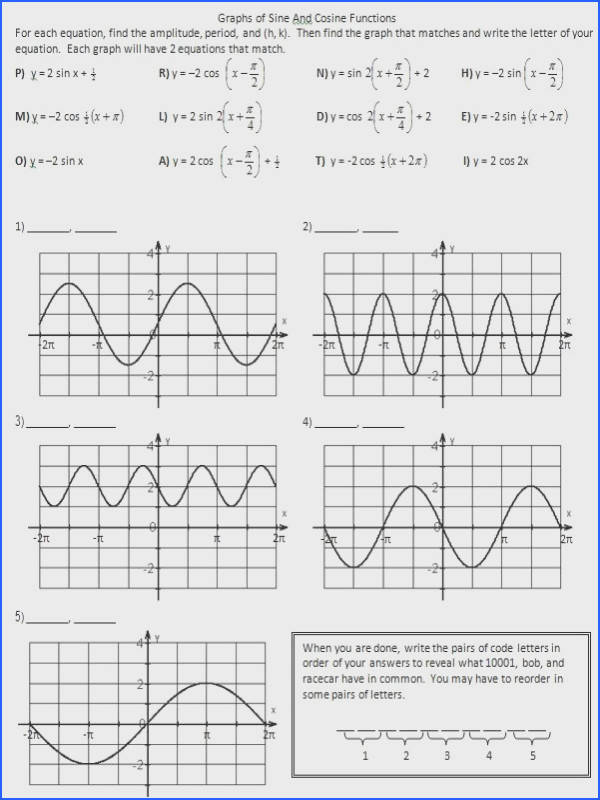 Graphing Sine And Cosine Functions Worksheet Free Worksheets