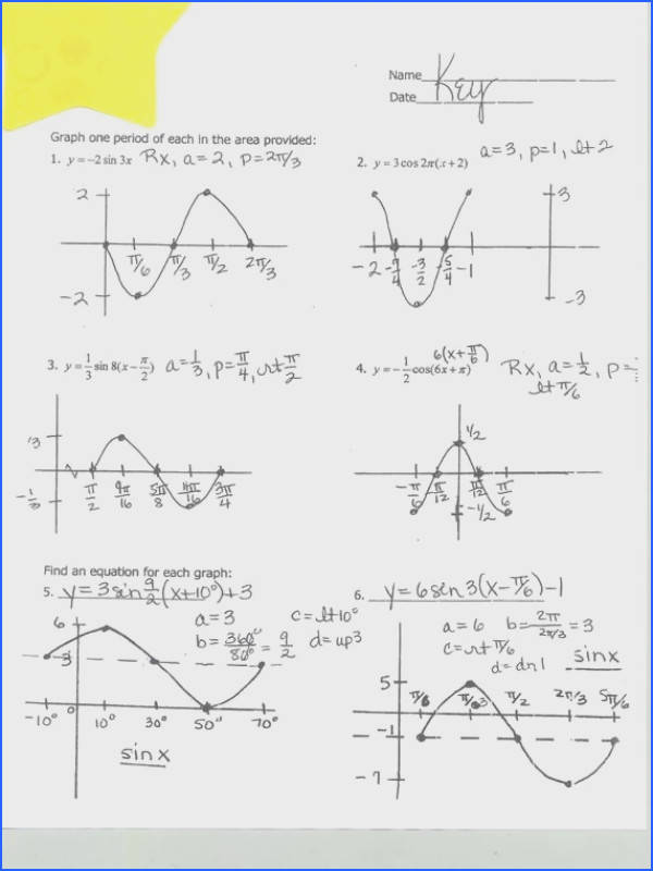 Graphing Trig Functions Worksheets Free Worksheets Library
