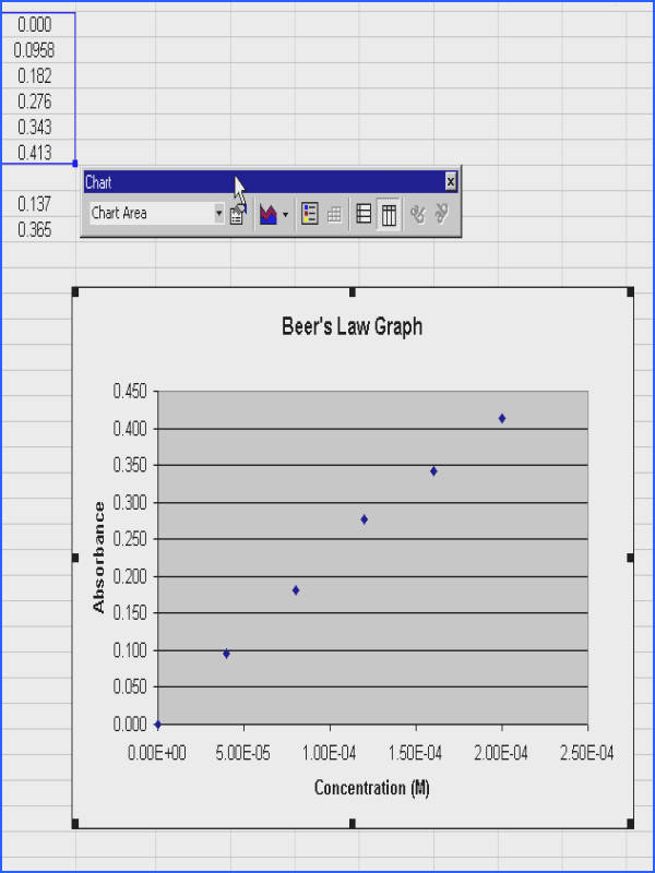 Before you can create a regression line a graph must be produced from the data Traditionally this would be a scatter plot This module will start with