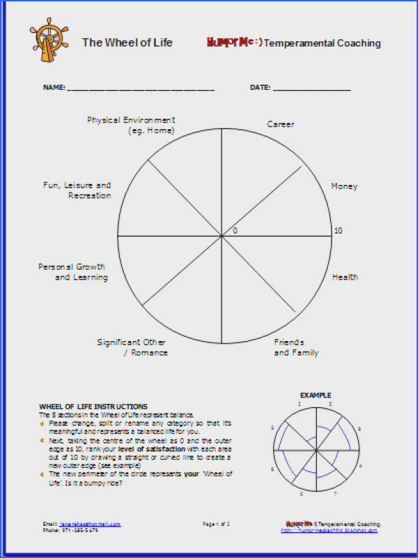 dbt therapy worksheets pdf the wheel of life worksheet
