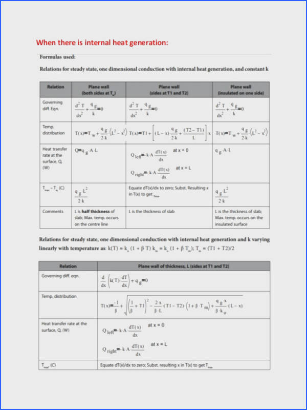 Heat Calculations Worksheet Answers Best Mathcad Functions for Conduction Heat Transfer Calculations Image Heat