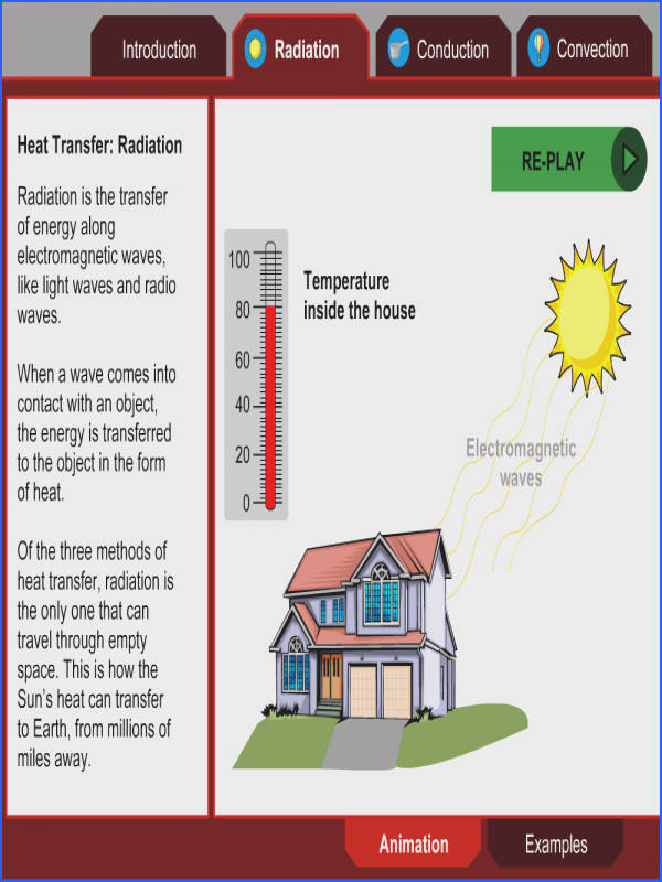 Heat Transfer Interactive Activity