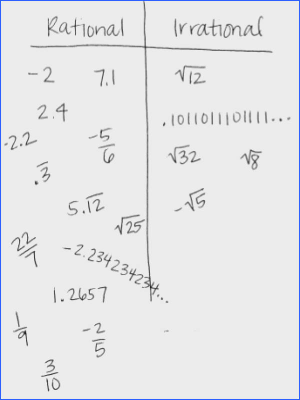 best ideas about Square Roots on Pinterest Math formula chart Khan Academy Estimating a Square Root