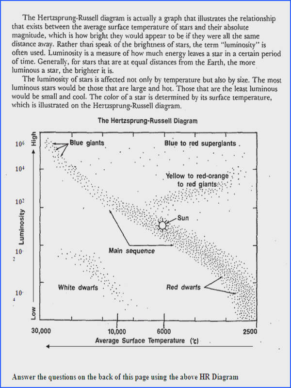Hertzsprung Russell Diagram Worksheet Worksheets for All Image Below Hr Diagram Worksheet