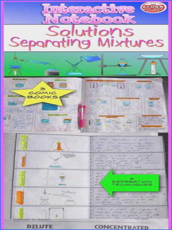 Solutions Mixtures Interactive Notebook