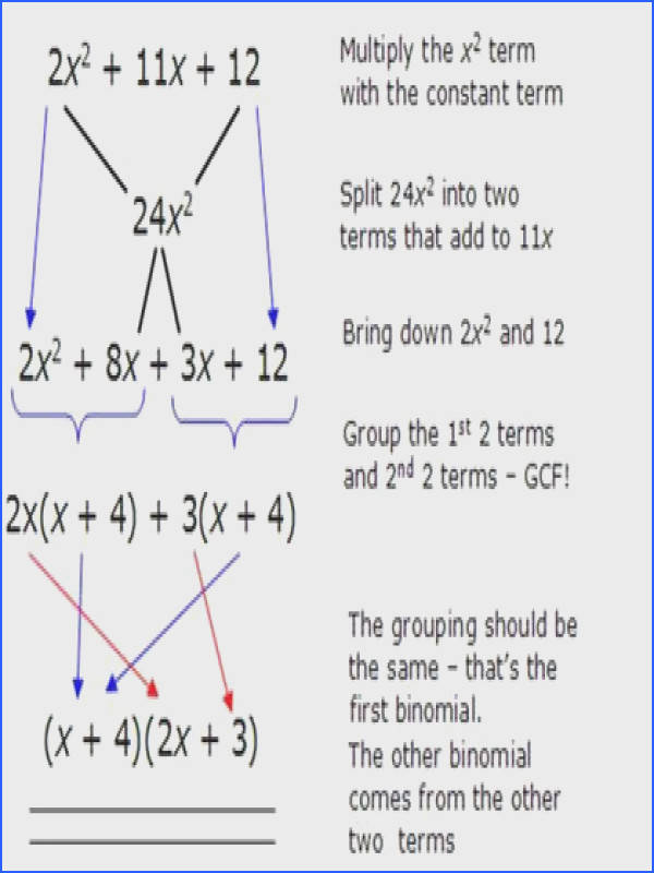 How to Factor Polynomials Easily The British Methodting We call this