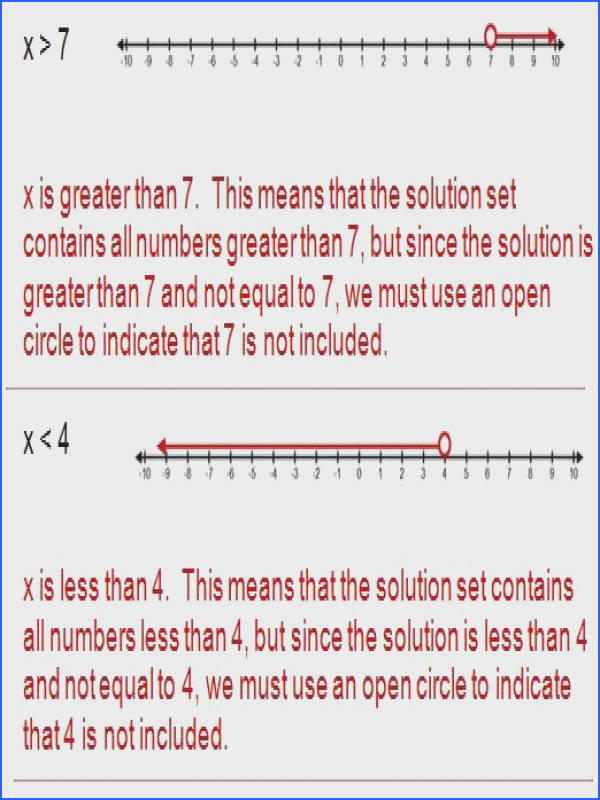 how to solve inequalities 2