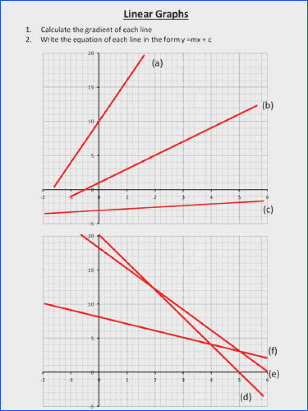 Line Graph Worksheets cK graphs to analyze
