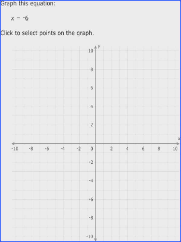 Linear Graphs Worksheets KS GCSE by newmrsc Teaching GCSE Straight Line Graph Worksheet