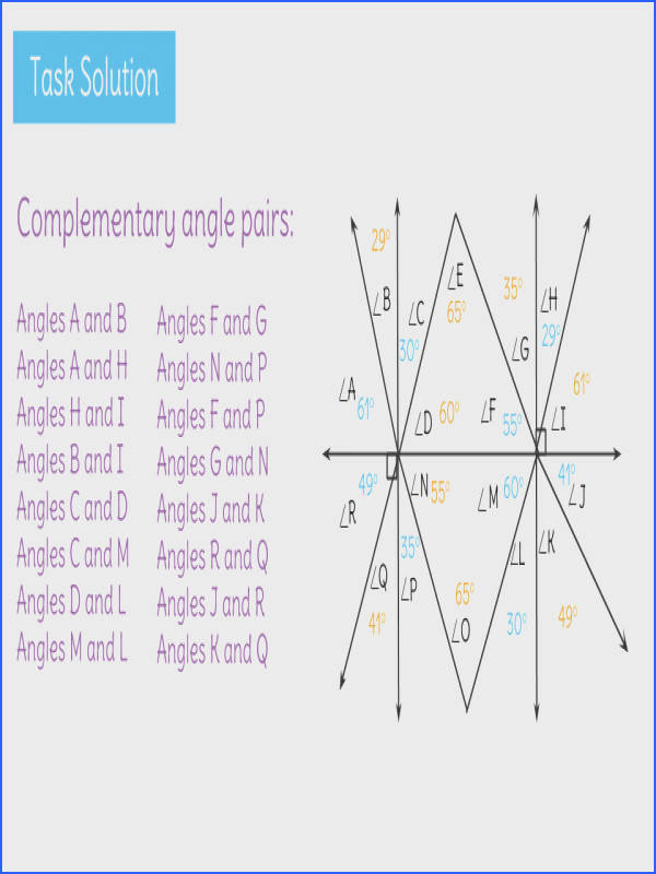 Identify pairs of plementary angles by using known angle measurements