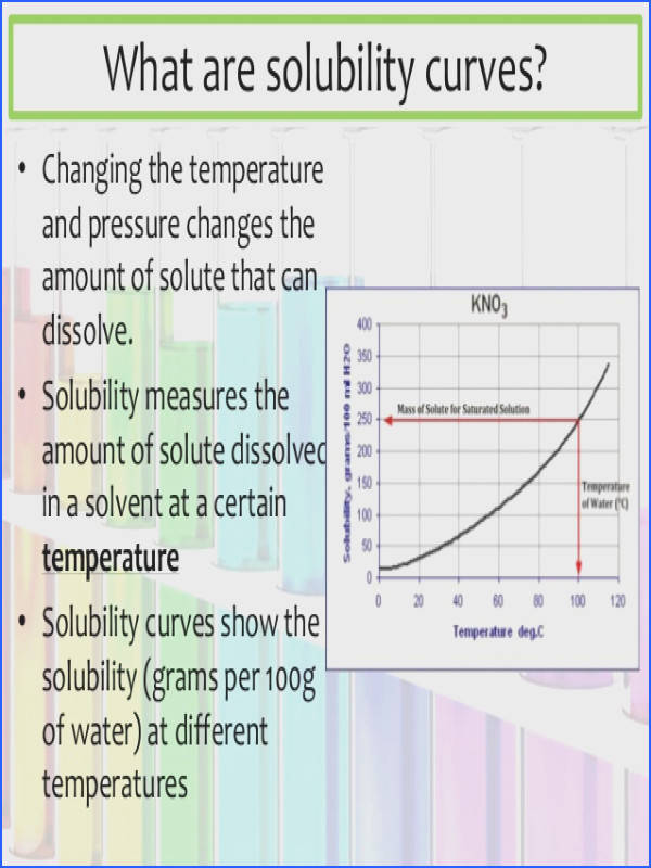 Interpreting Solubility Curves Unit 9 Solutions 2