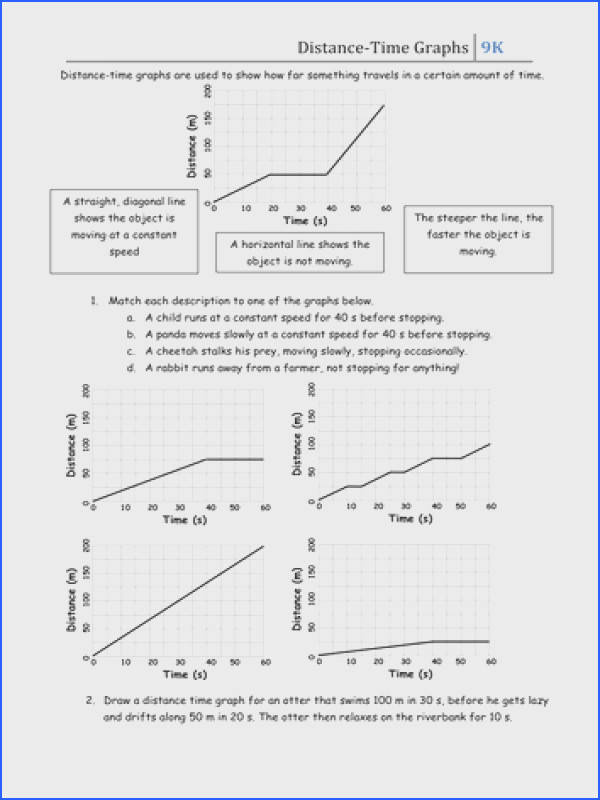 Introduction to interpreting distance time graphs then 4 graphs which pupils must match to