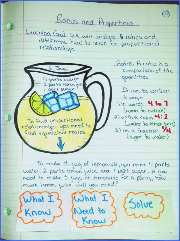 Journal entry for Ratios and Proportions for your Interactive Math Notebooks Interactive Math Journal 2
