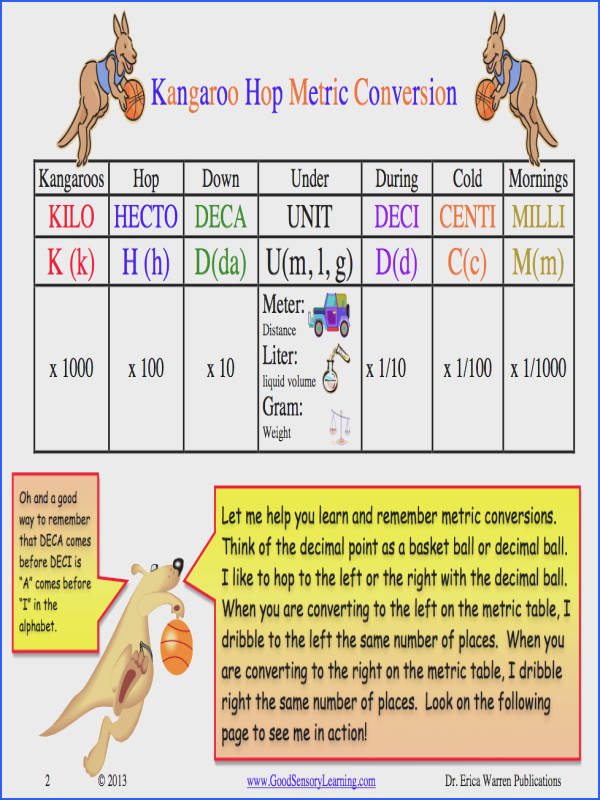 Kangaroo Hop Metric Conversion is a multisensory fun and memorable able pdf that offers guided