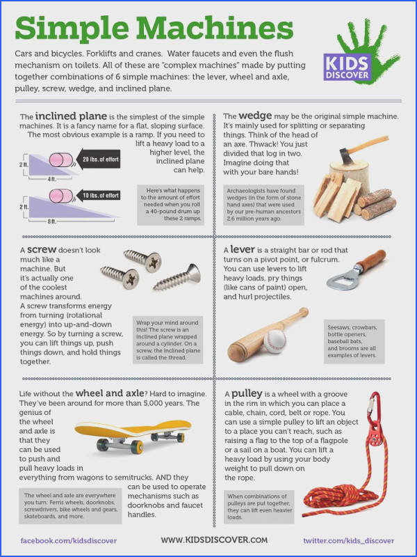 KIDS DISCOVER Simple Machines Lesson Sheet