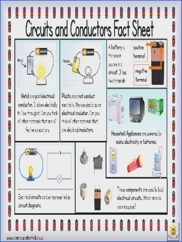 KS2 Science Teaching Resource QCA Unit 4F Circuits and Conductors Electricity printable classroom display posters for primary and elementary sch…
