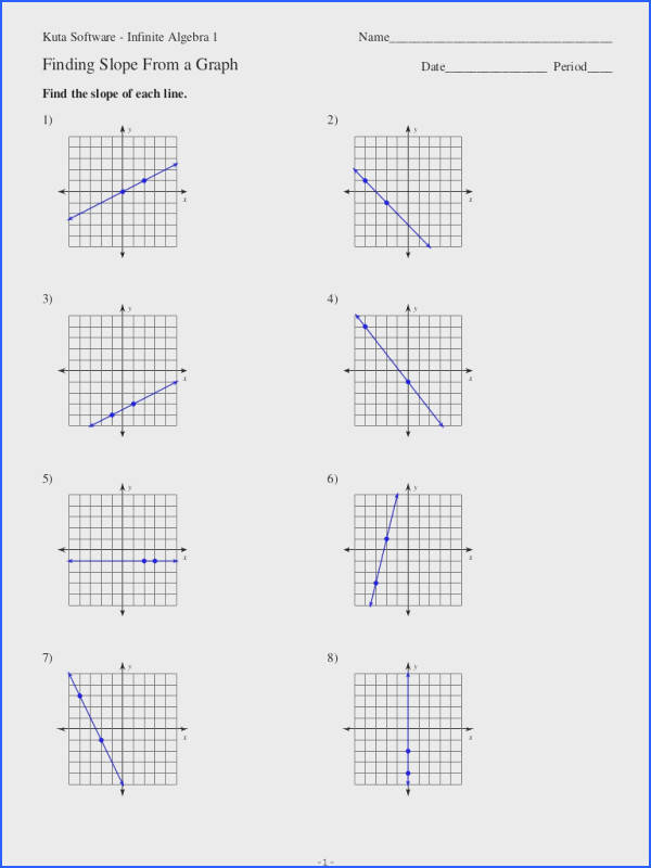 Kuta Graphing Worksheet Worksheets For All Download And