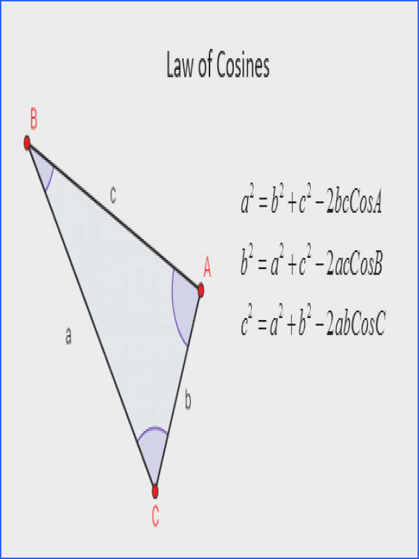 The following diagram shows the Law of Cosines Scroll down the page if you need more examples and solutions on how to use the Law of Cosines and how to